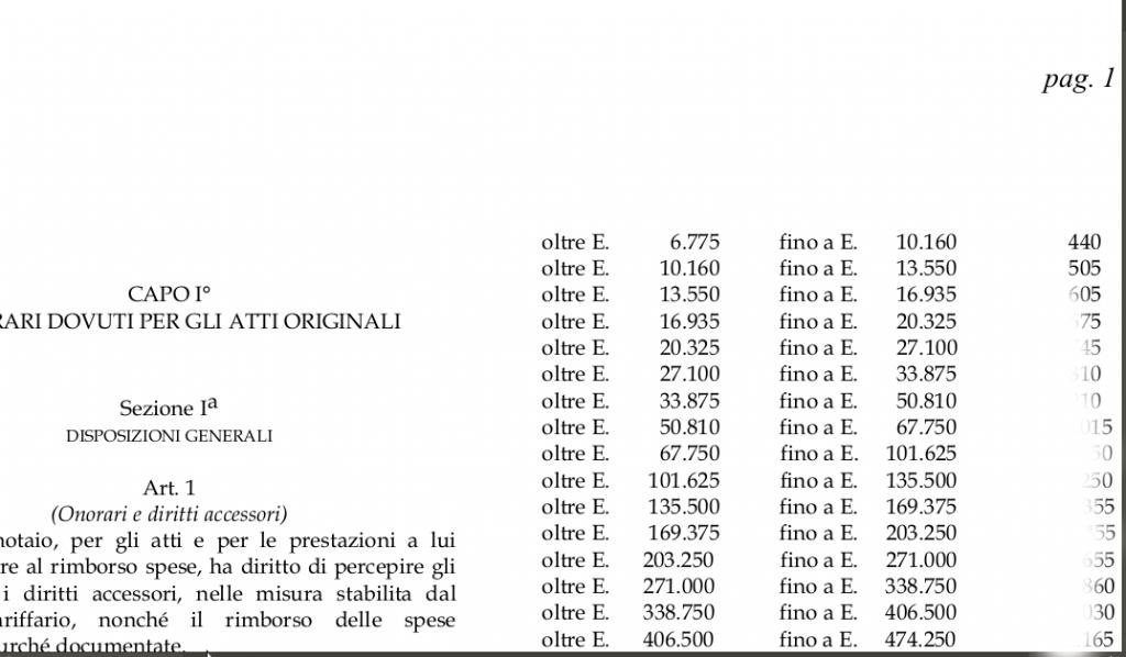 tariffe notarili compravendita immobili
